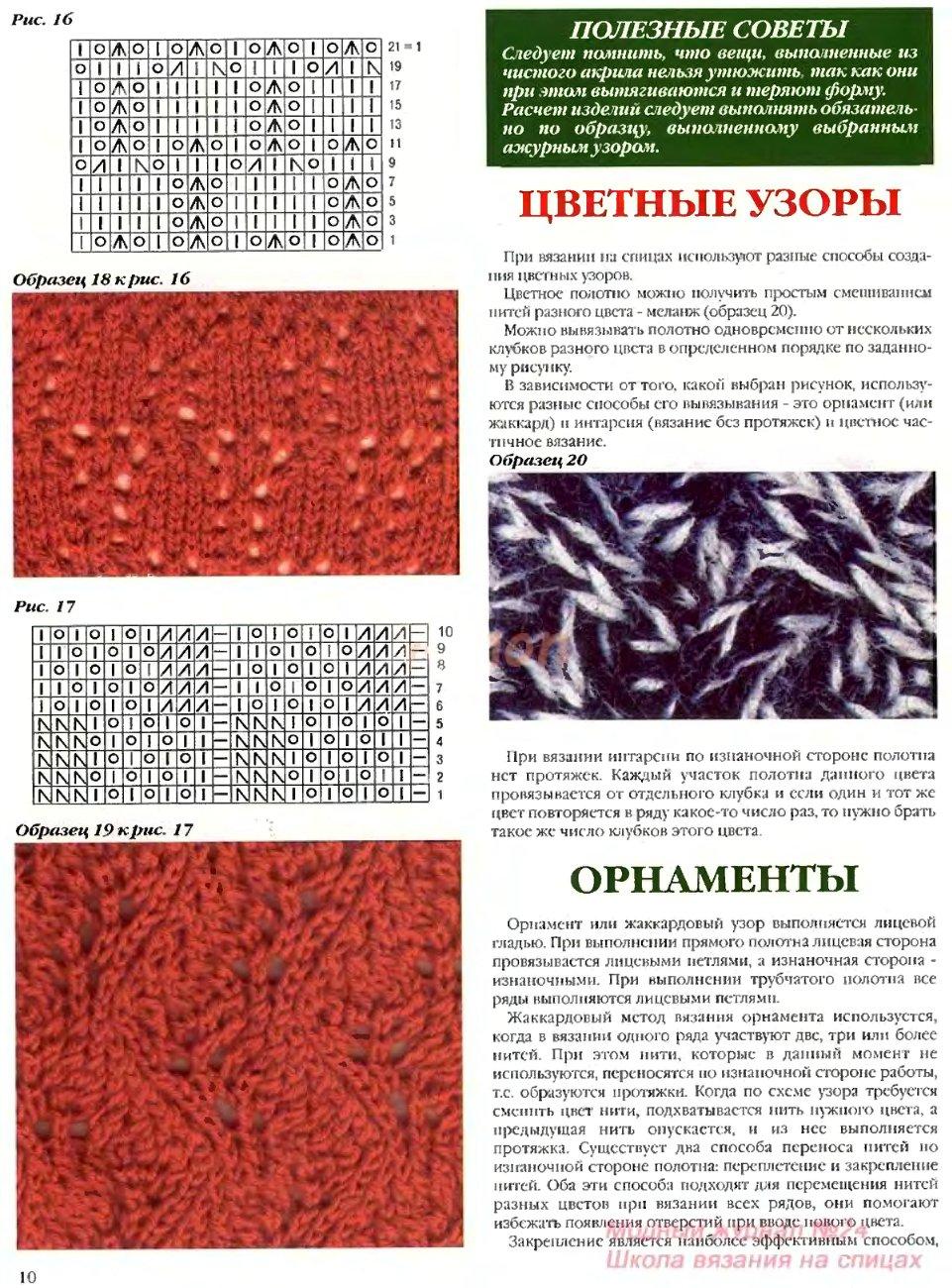 Доклад вязание на спицах