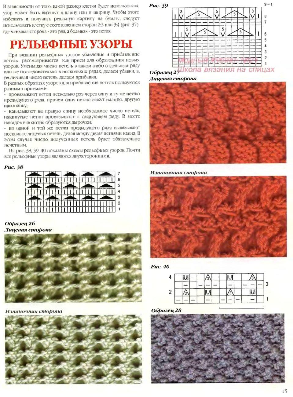 Схемы для вязания на спицах рельефных узоров спицами 31
