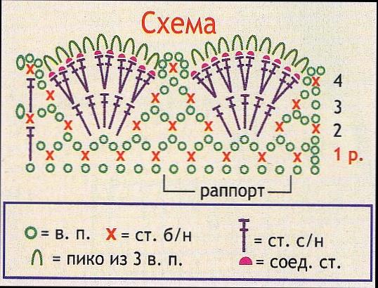 Схема вязания жакета альт