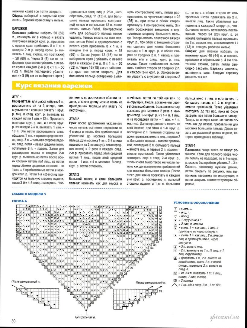 Узор ежики схема и описание