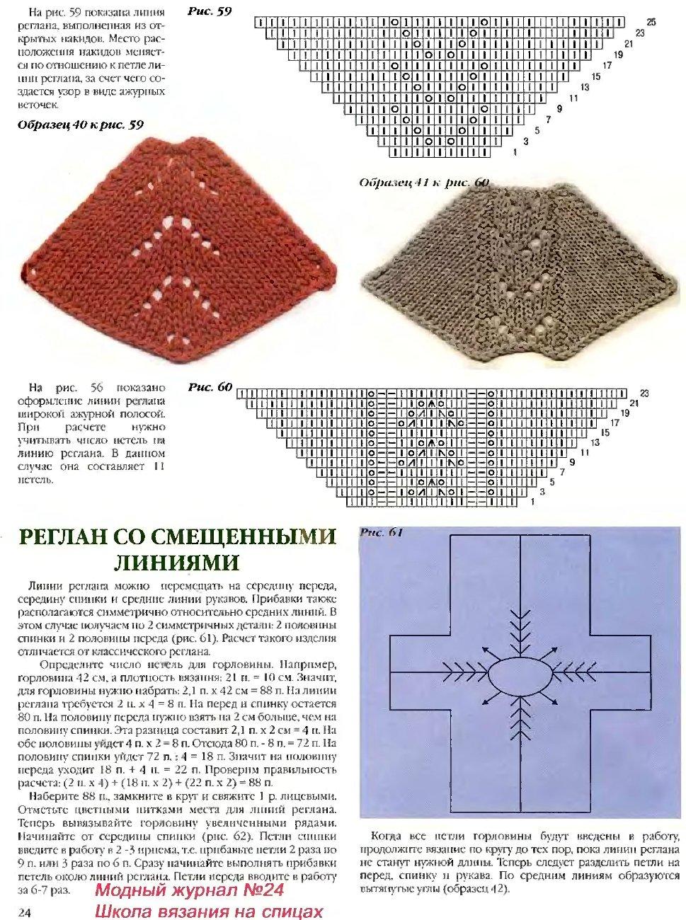 Рисунки для вязания спицами для реглана