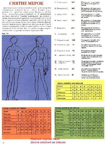 Как рассчитать пряжу для вязания крючком калькулятор 35