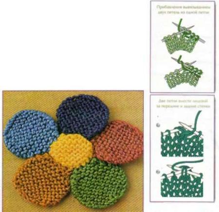 Схема вязания цветы спицами