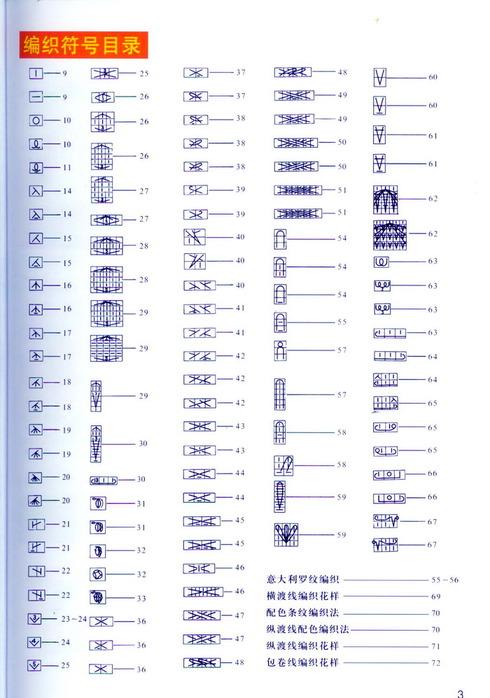фото схемы условные обозначения для японских схем вязание узоры