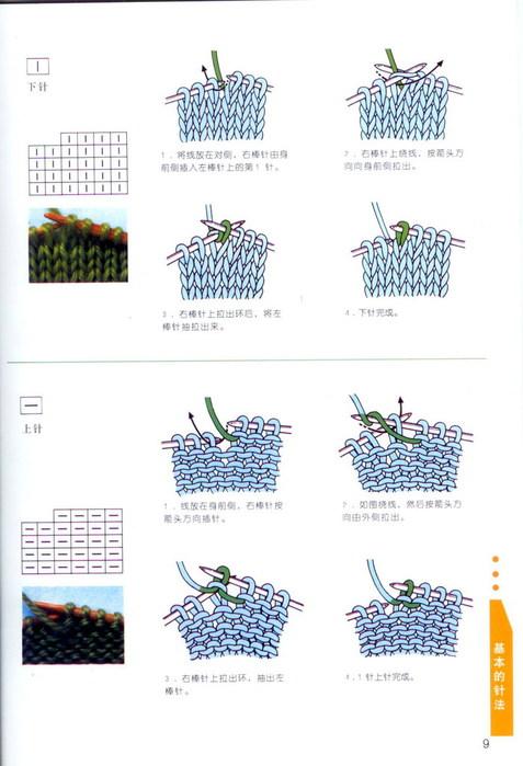 Схемы вязания спицами из