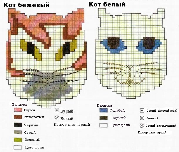 Схема вязания головы кота