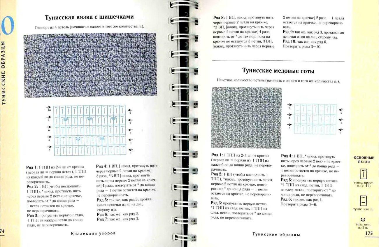 Учимся вязать крючком, мастер-класс для начинающих, основы - схема вязания, фото, описание