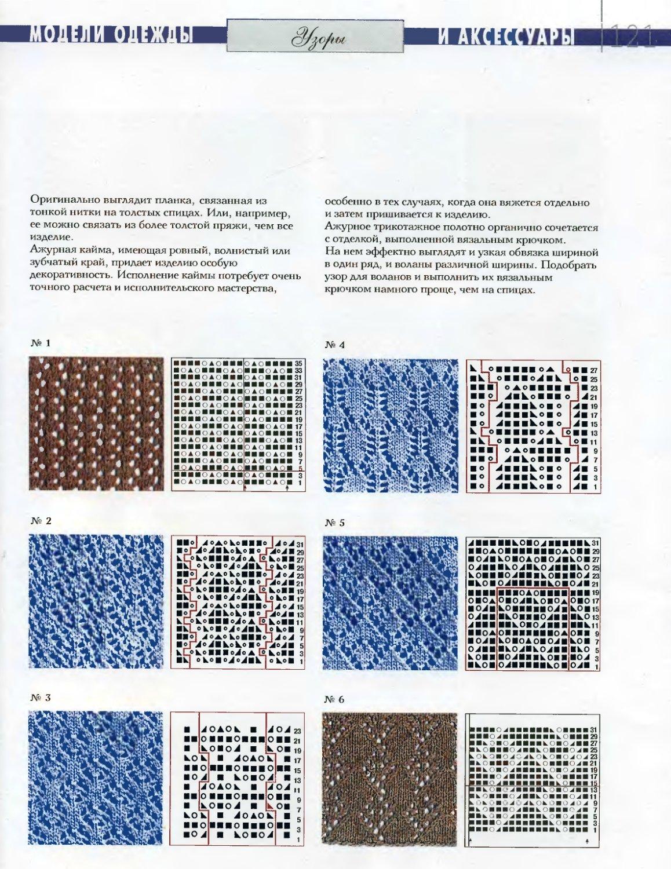 скачать схемы вязания спицами жакетов