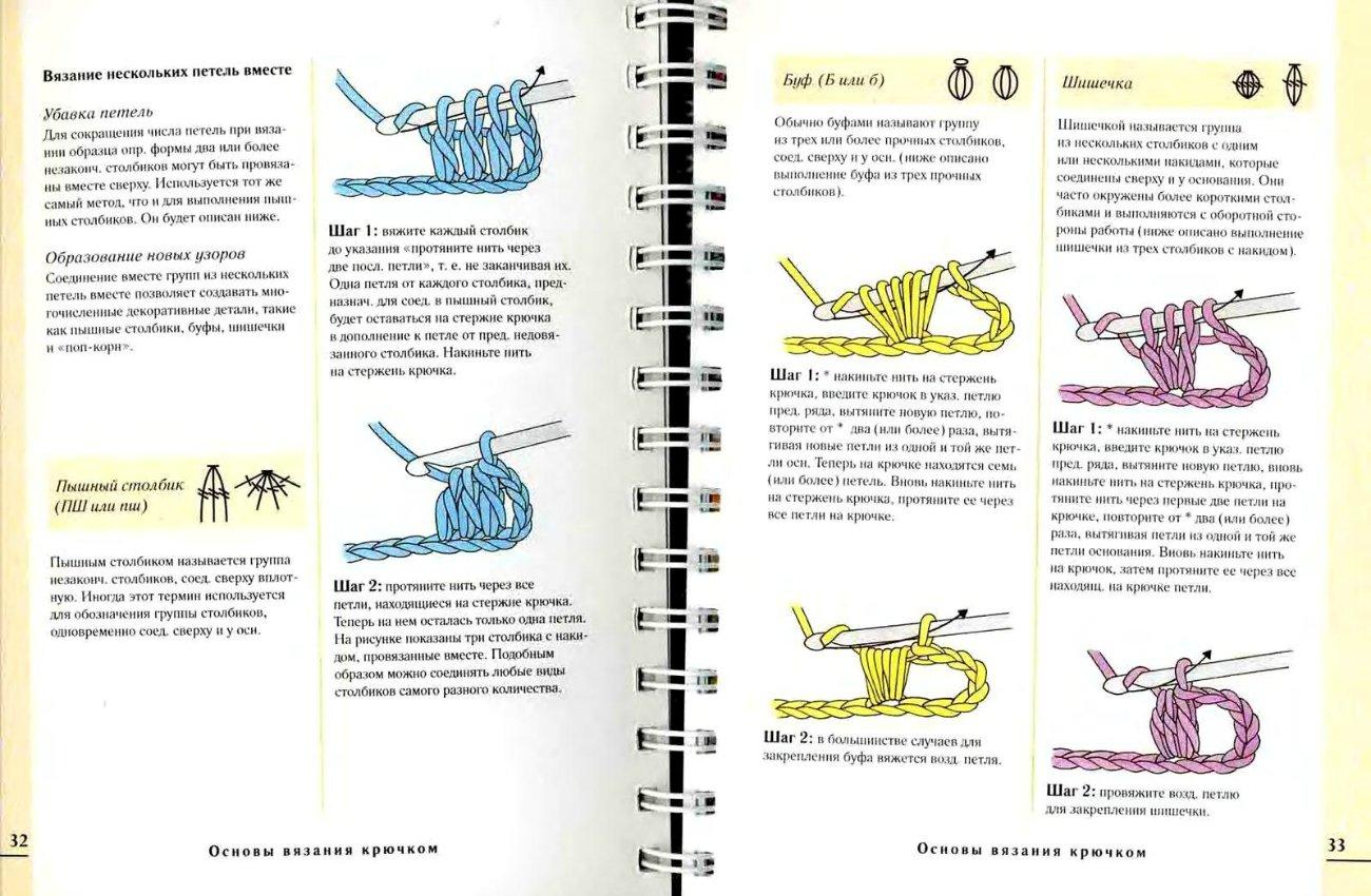 Читаем японские схемы вязания Вяжем с Лана Ви 51