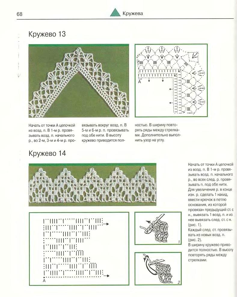Отделка крючком схемы и описание