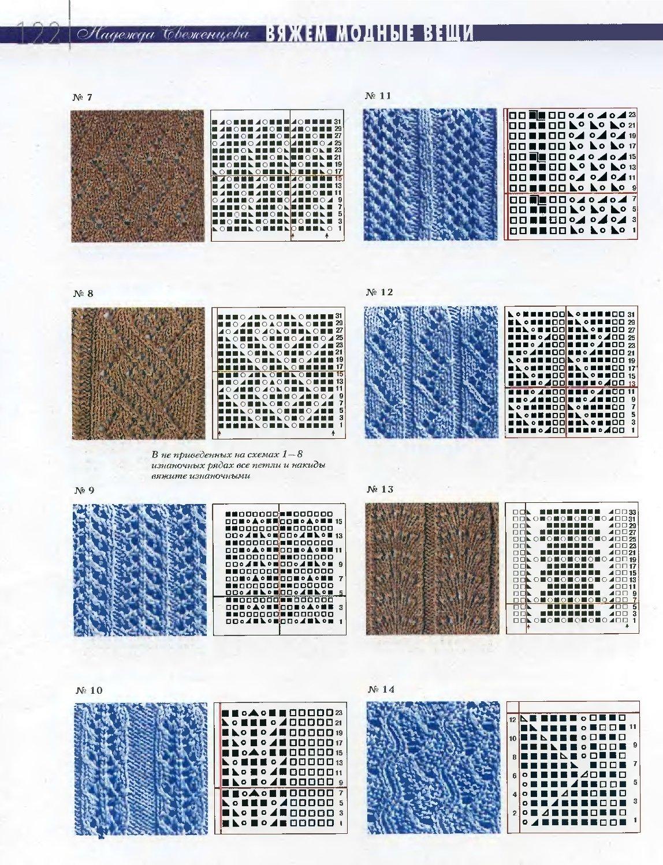 Простое вязание узоров спицами для начинающих 36