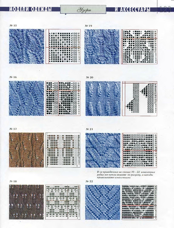 Узор для вязания спицами шарф 876