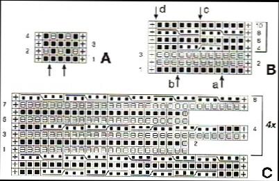 форма элемента справочника