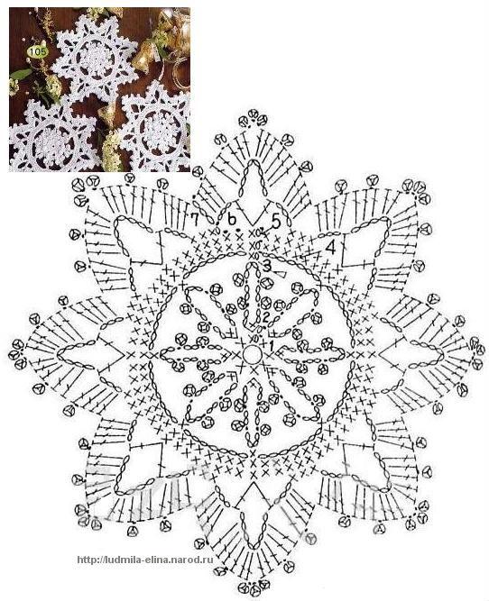 Костюм снежинка крючком схемы